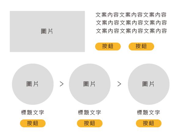 網站介面(UI)草稿範例